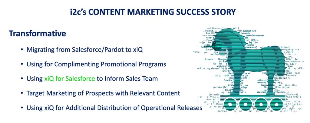 i2c's content marketing success story