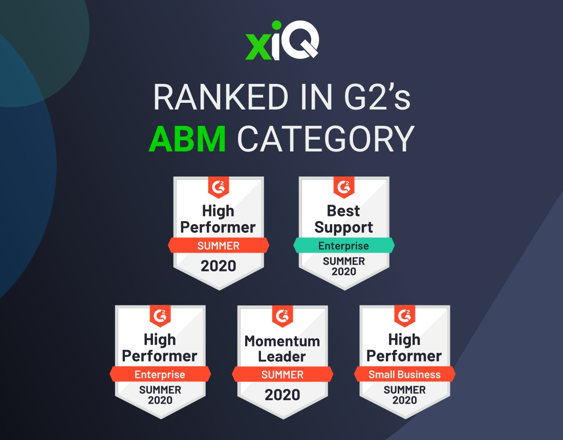 xiQ earns 5 'High Performer' and 'Best Support' recognitions in the ABM category
